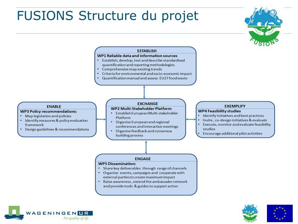 FUSIONS Structure du projet
