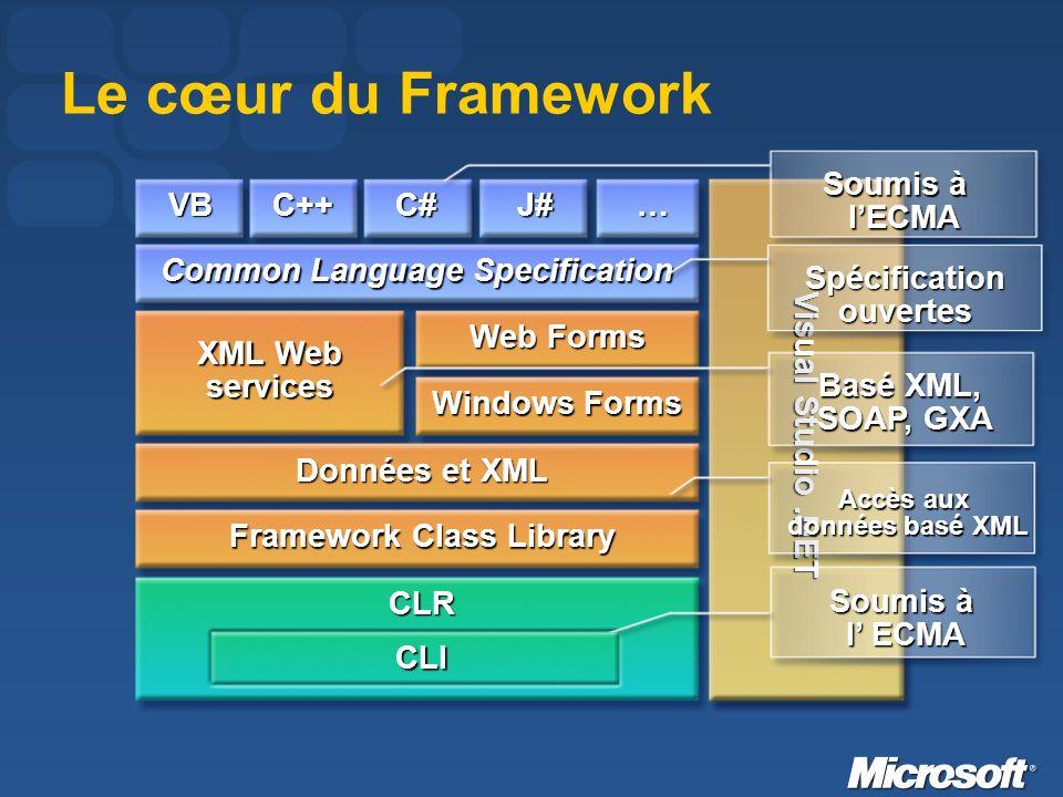 Le cœur du Framework Visual Studio.NET CLI CLR Framework Class Library Données et XML XML Web services Windows Forms Web Forms Common Language Specification VBC++C#… Soumis à l ECMA Soumis à lECMA Spécificationouvertes Accès aux données basé XML J# Basé XML, SOAP, GXA