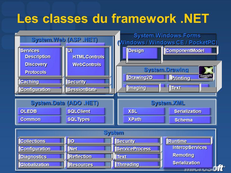 Quest-ce que ASP.NET .