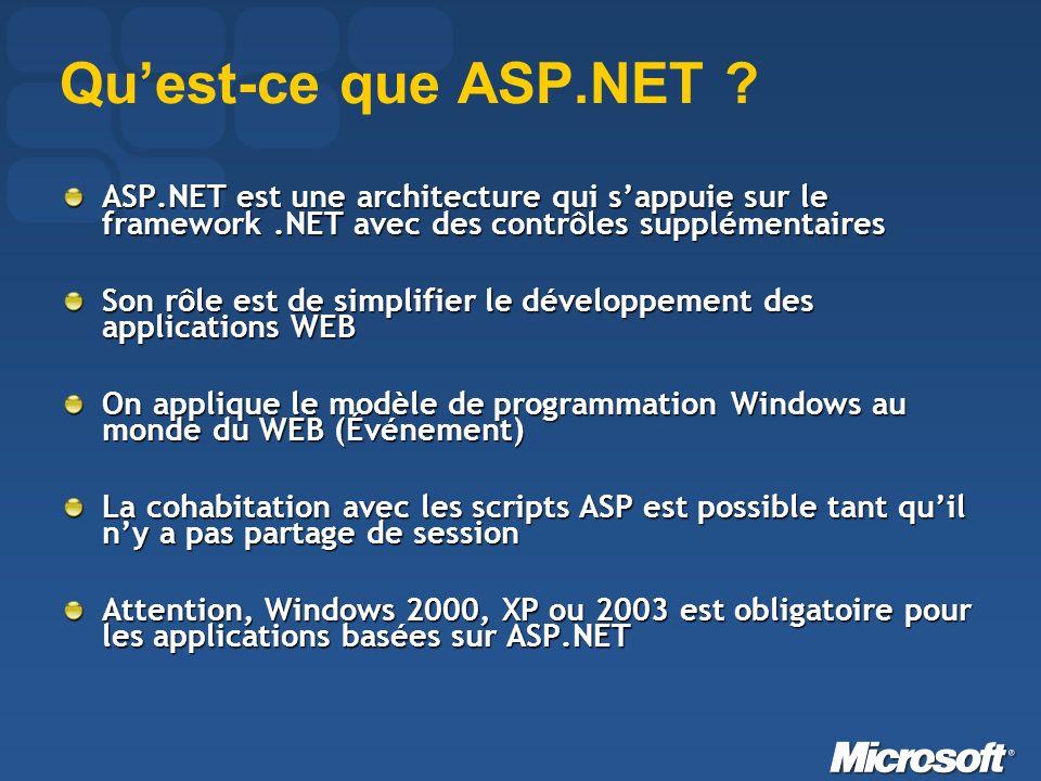 Démo Première exemple Modèle Windows Modèle Web