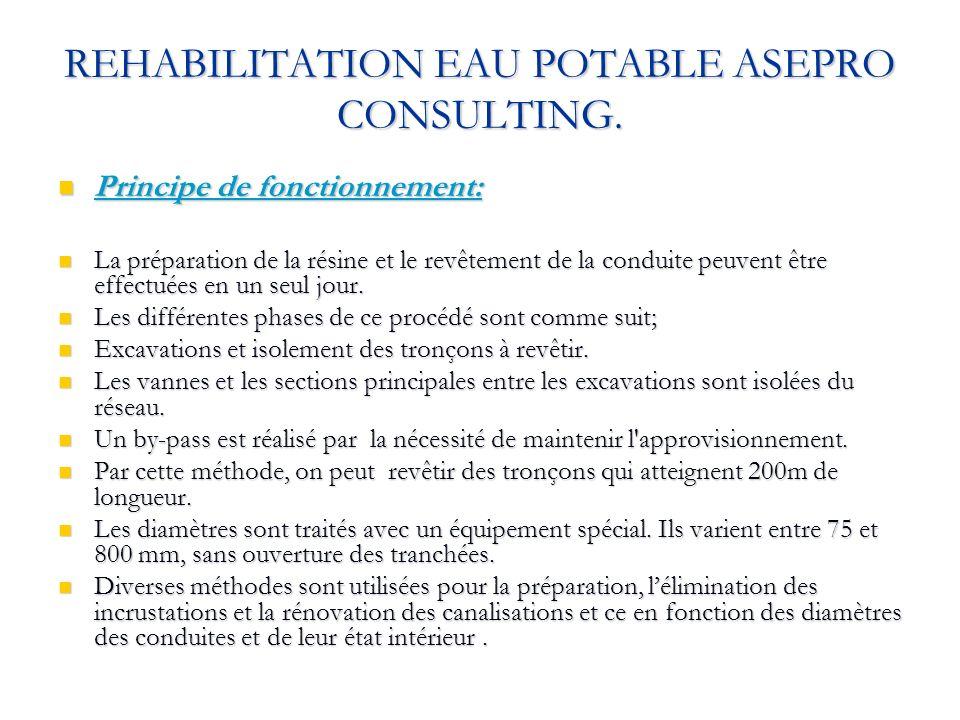 REHABILITATION EAU POTABLE ASEPRO CONSULTING. Principe de fonctionnement: Principe de fonctionnement: La préparation de la résine et le revêtement de