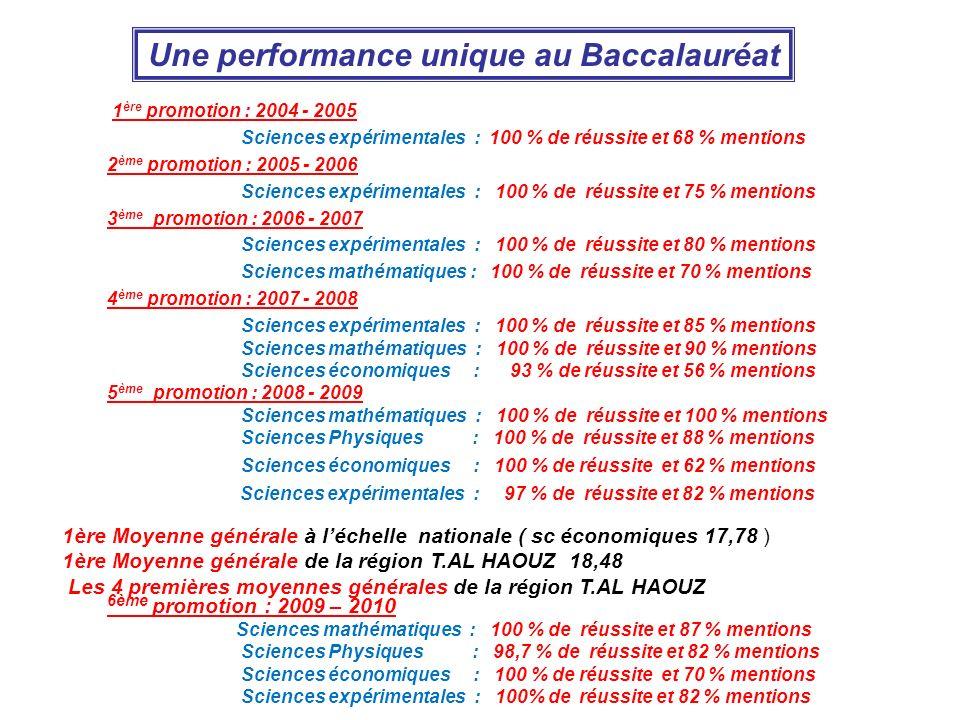Une performance unique au Baccalauréat 1ère Moyenne générale à léchelle nationale ( sc économiques 17,78 ) 1ère Moyenne générale de la région T.AL HAO