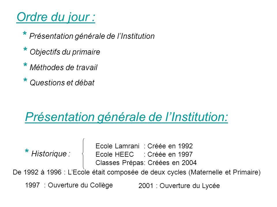 Maternelle Primaire Collège Lycée Sciences Expérimentales Sciences Mathématiques Sciences Economiques Filières littéraires