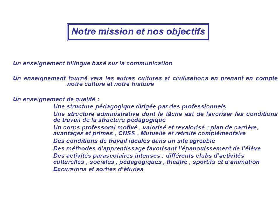 * Composition du Cycle Fondamental I * Enseignants du C 1 Français Arabe Maths A.