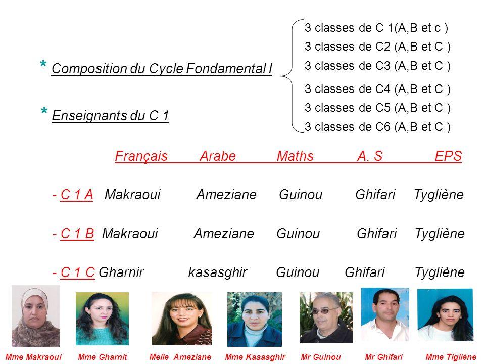 * Passage de la maternelle la 1ère année du cycle fondamental Langues (arabe et français) : prolongement de la maternelle qui consiste à permettre à lenfant dapprendre à lire.
