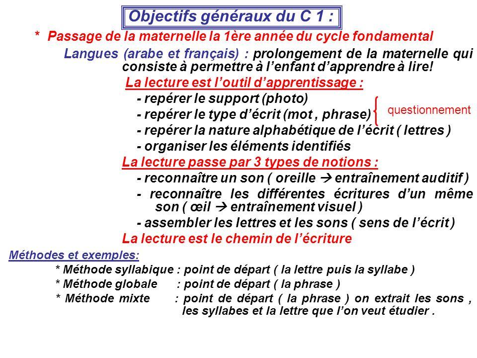 Méthodes et exemples: * Français : - Les deux première unités; les personnages (Kimamila Alorie- Manu- Petitou-Malui) des mots, des phrases, des images Les lettres : a – i – m – l r – u – e – p Les syllabes : (ma – mi )– (la – li) – (al – il ) (ra – ri – ar – ir) (ru – lu – mu – ur – ul) Mots outils : cest – un – une – de – des à – dans – sur – avec Albums (Histoires longues) : Kimamila le lutin Le voyage de Luli - Révision 1