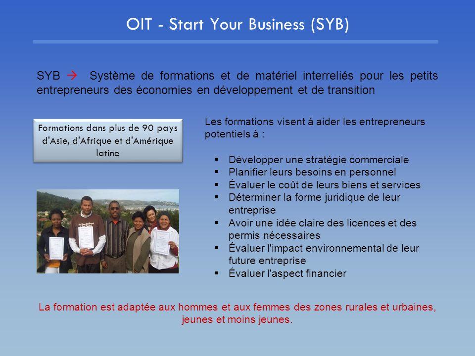 OIT - Start Your Business (SYB) SYB Système de formations et de matériel interreliés pour les petits entrepreneurs des économies en développement et d