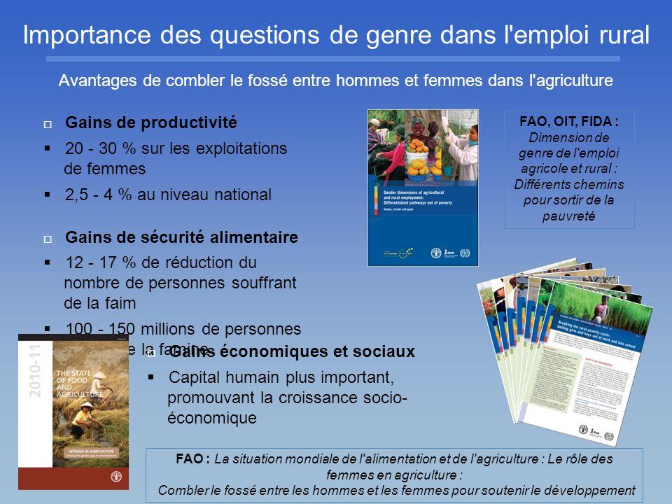 Travail de la FAO sur l emploi rural (ER) pour les jeunes Quoi .