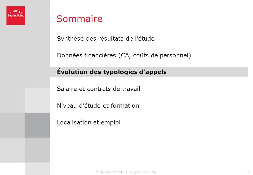 Confidentiel. © 2011 BearingPoint France SAS 9 Données financières Les coûts de personnels demeurent le principal coût de fonctionnement Les coûts de