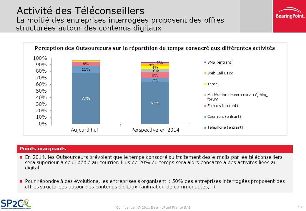 Confidentiel. © 2011 BearingPoint France SAS 12 Activités par secteur Le secteur de la Téléphonie/Internet est le principal secteur ayant recours à le