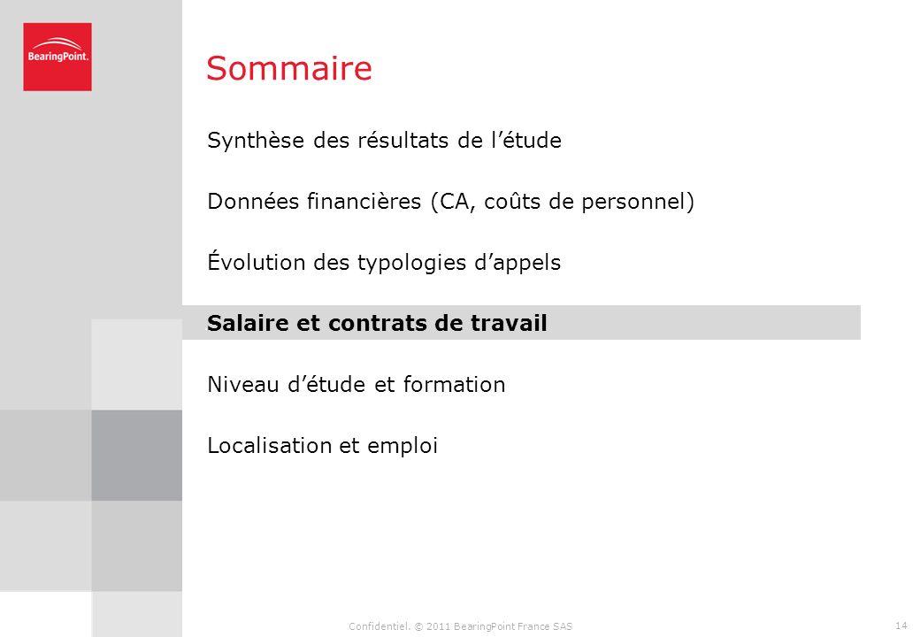 Confidentiel. © 2011 BearingPoint France SAS 13 Activité des Téléconseillers La moitié des entreprises interrogées proposent des offres structurées au