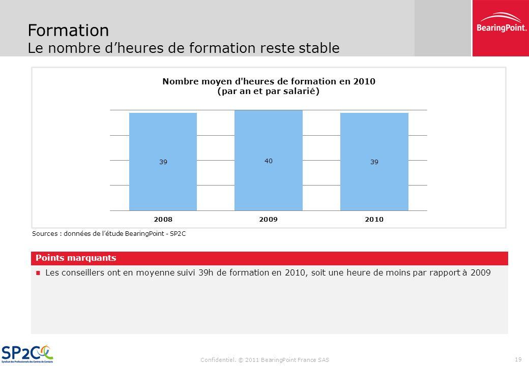 Confidentiel. © 2011 BearingPoint France SAS 18 Profil des conseillers client La proportion demployés disposant dun Bac+4 et plus est en augmentation