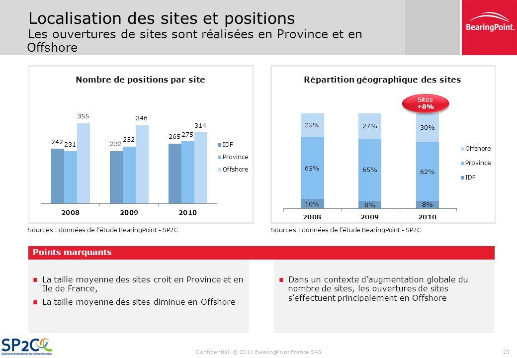 Sommaire Confidentiel. © 2011 BearingPoint France SAS 20 Synthèse des résultats de létude Données financières (CA, coûts de personnel) Évolution des t
