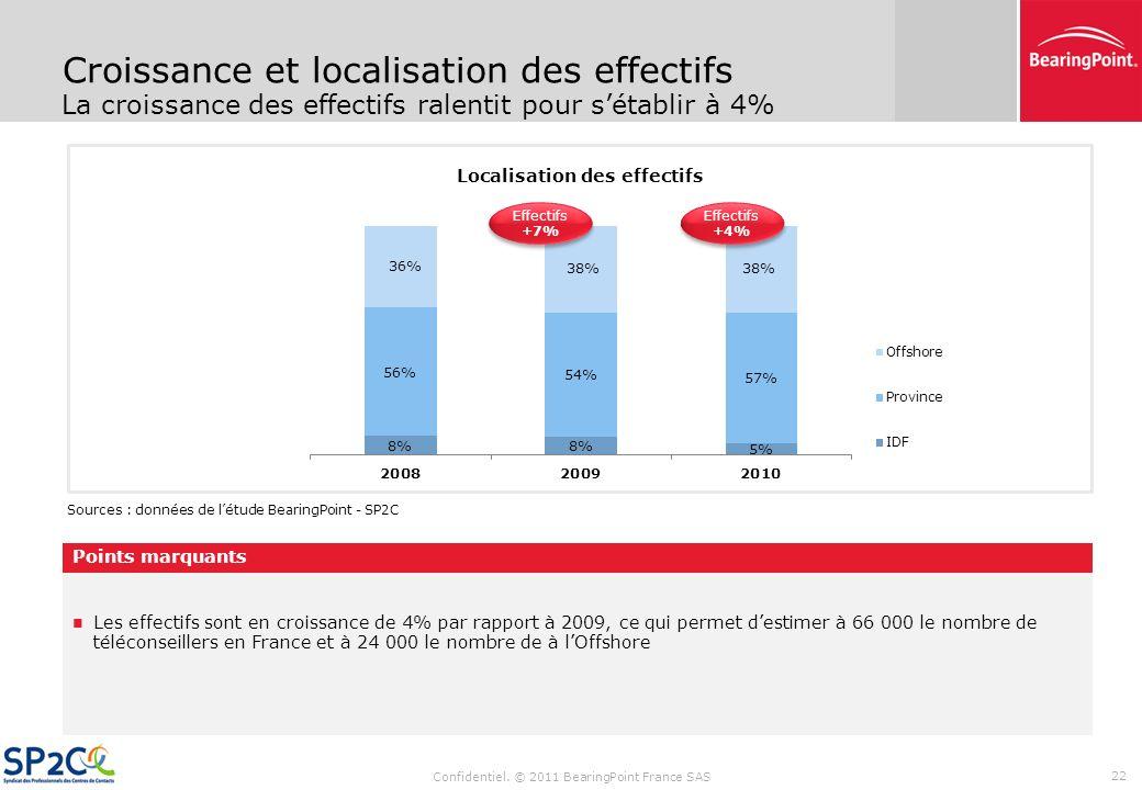 Confidentiel. © 2011 BearingPoint France SAS 21 Localisation des sites et positions Les ouvertures de sites sont réalisées en Province et en Offshore