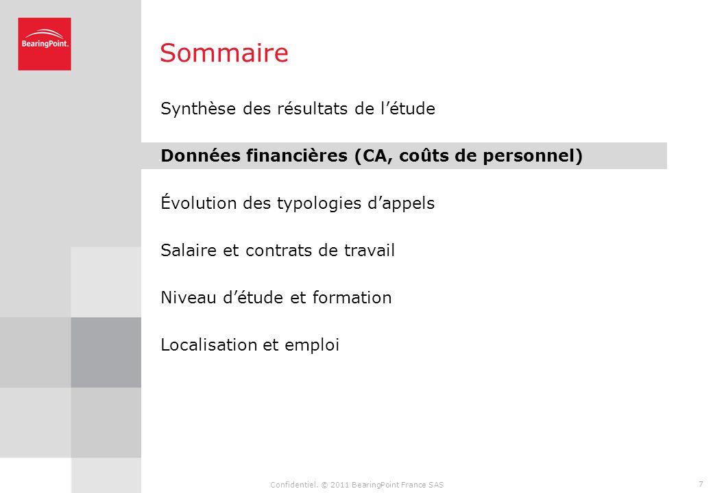 Confidentiel. © 2011 BearingPoint France SAS 6 La croissance des centres de contact externes se poursuit en France comme à loffshore. Les entreprises