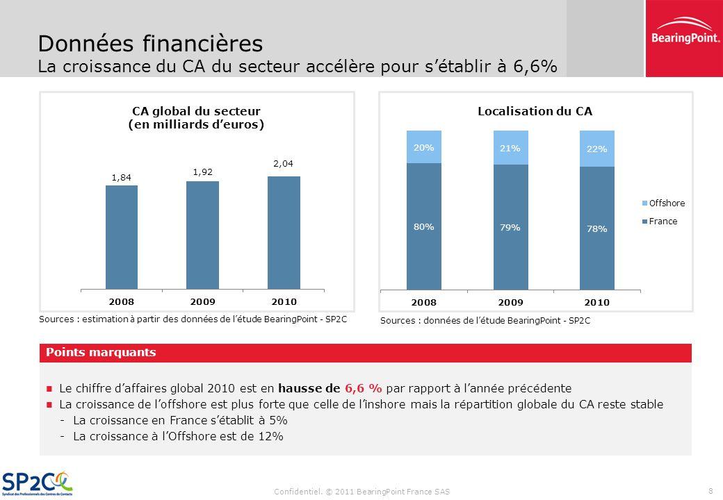 Sommaire Confidentiel. © 2011 BearingPoint France SAS 7 Synthèse des résultats de létude Données financières (CA, coûts de personnel) Évolution des ty