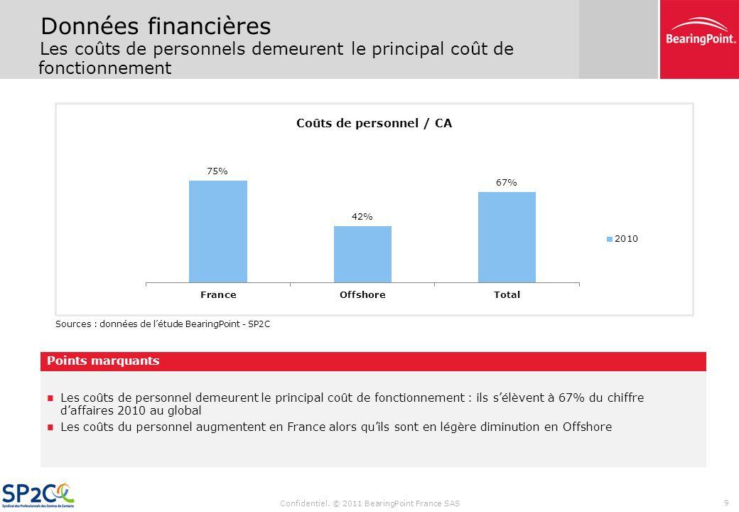 Confidentiel. © 2011 BearingPoint France SAS 8 Le chiffre daffaires global 2010 est en hausse de 6,6 % par rapport à lannée précédente La croissance d