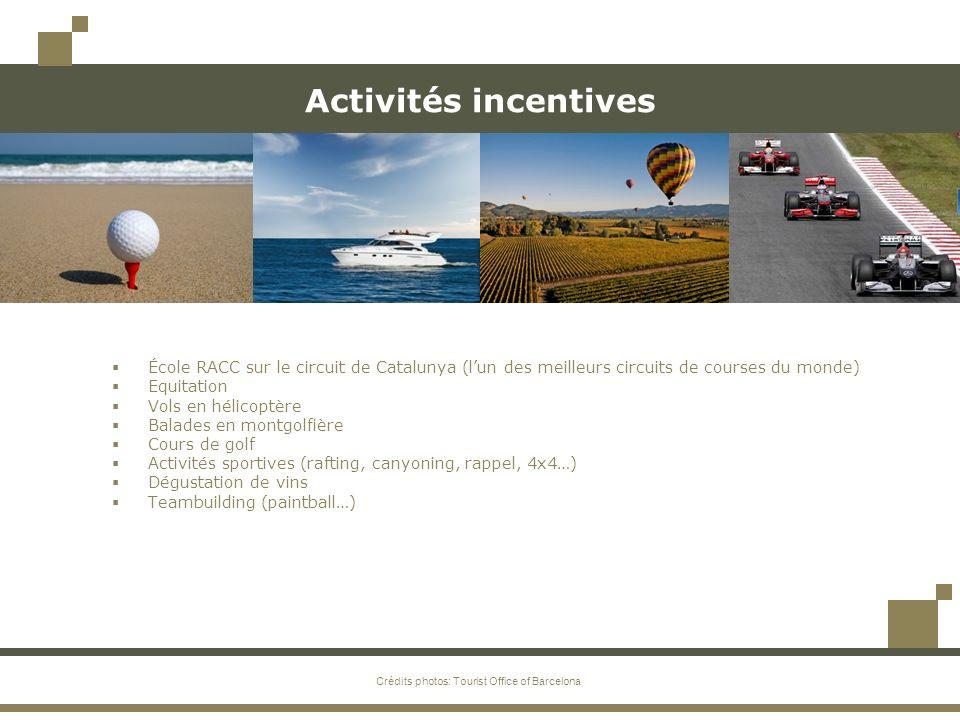 Activités incentives École RACC sur le circuit de Catalunya (lun des meilleurs circuits de courses du monde) Equitation Vols en hélicoptère Balades en