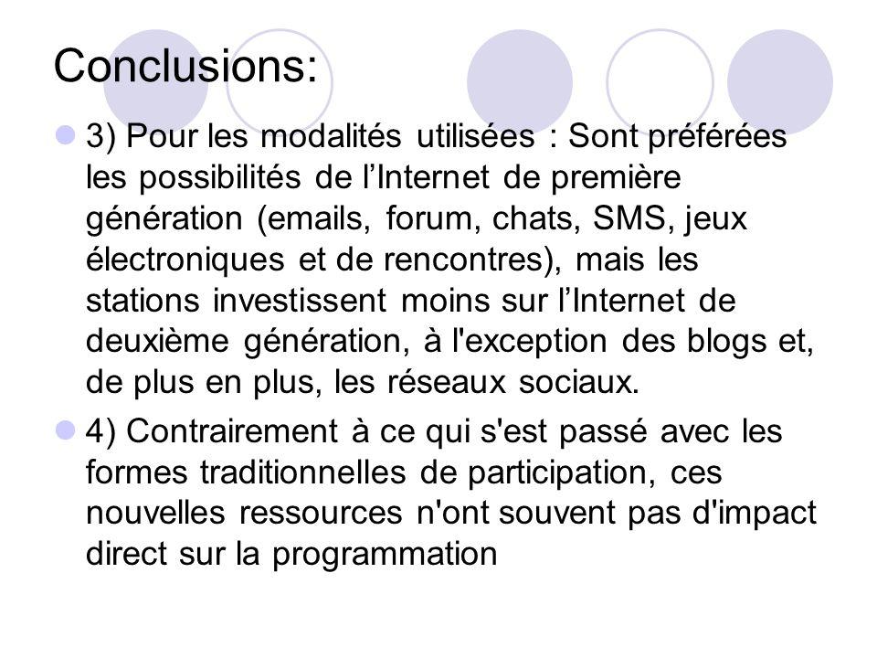 Conclusions: 3) Pour les modalités utilisées : Sont préférées les possibilités de lInternet de première génération (emails, forum, chats, SMS, jeux él