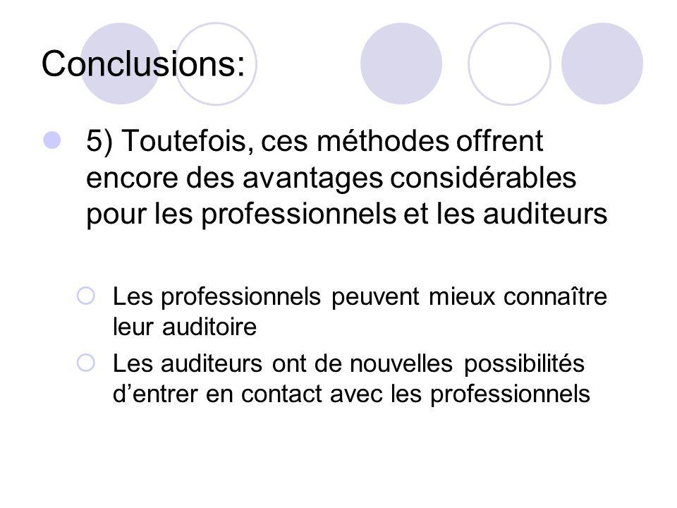Conclusions: 5) Toutefois, ces méthodes offrent encore des avantages considérables pour les professionnels et les auditeurs Les professionnels peuvent