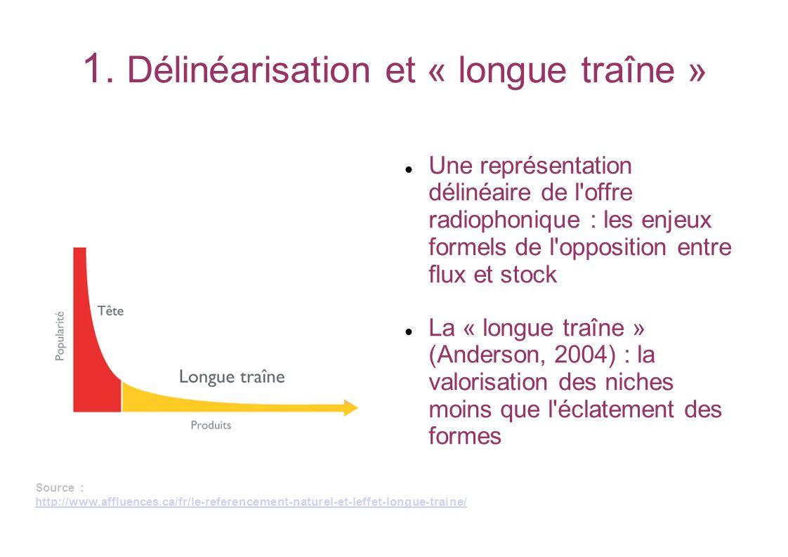 1. Délinéarisation et « longue traîne » Une représentation délinéaire de l'offre radiophonique : les enjeux formels de l'opposition entre flux et stoc