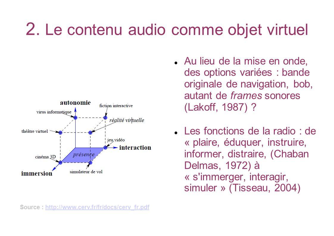 2. Le contenu audio comme objet virtuel Au lieu de la mise en onde, des options variées : bande originale de navigation, bob, autant de frames sonores