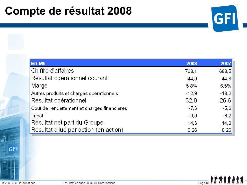 Page 10© 2009 - GFI Informatique Résultats annuels 2008 - GFI Informatique Compte de résultat 2008