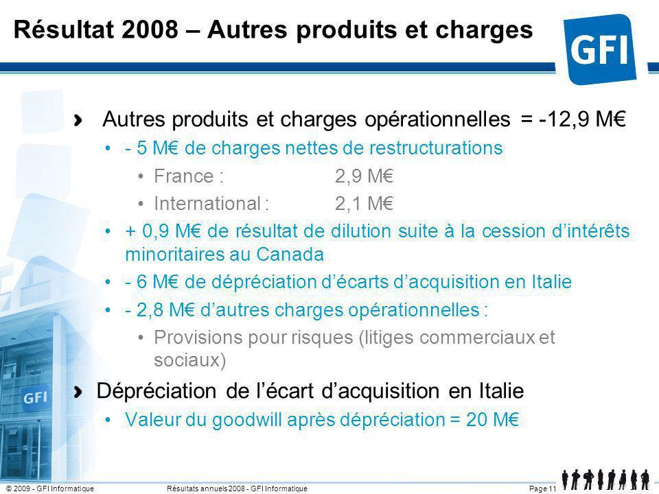 Page 11© 2009 - GFI Informatique Résultats annuels 2008 - GFI Informatique Résultat 2008 – Autres produits et charges Autres produits et charges opéra