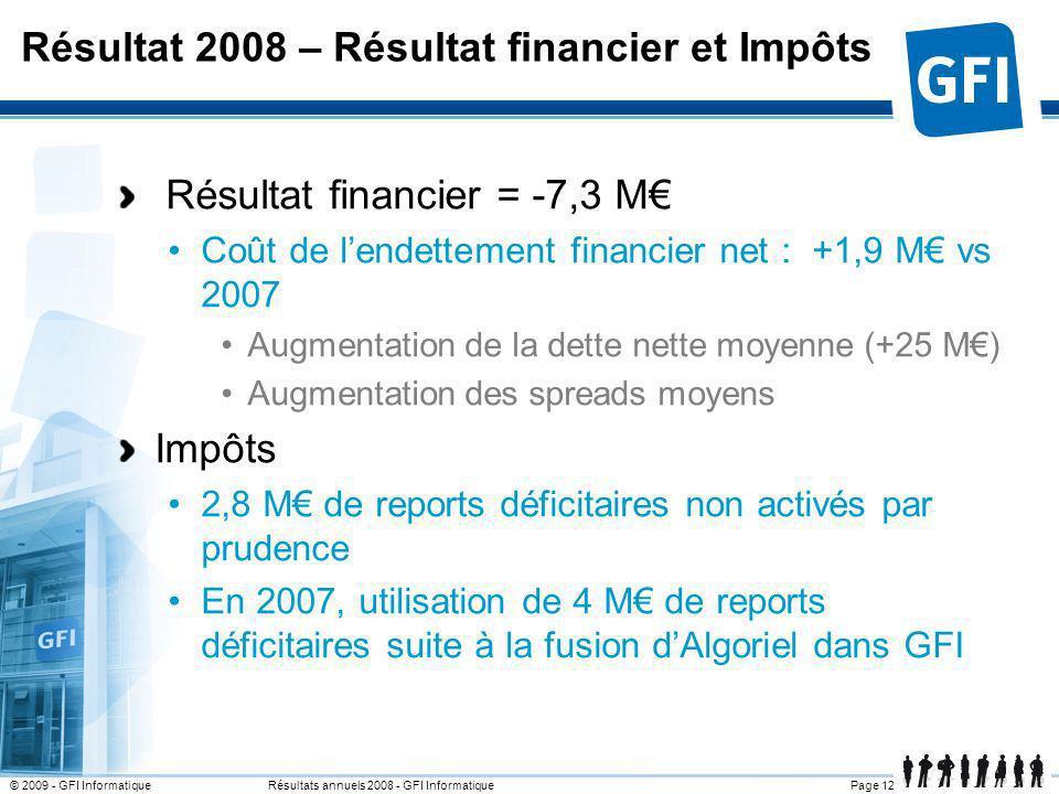 Page 12© 2009 - GFI Informatique Résultats annuels 2008 - GFI Informatique Résultat 2008 – Résultat financier et Impôts Résultat financier = -7,3 M Co