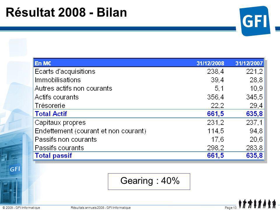 Page 13© 2009 - GFI Informatique Résultats annuels 2008 - GFI Informatique Gearing : 40% Résultat 2008 - Bilan