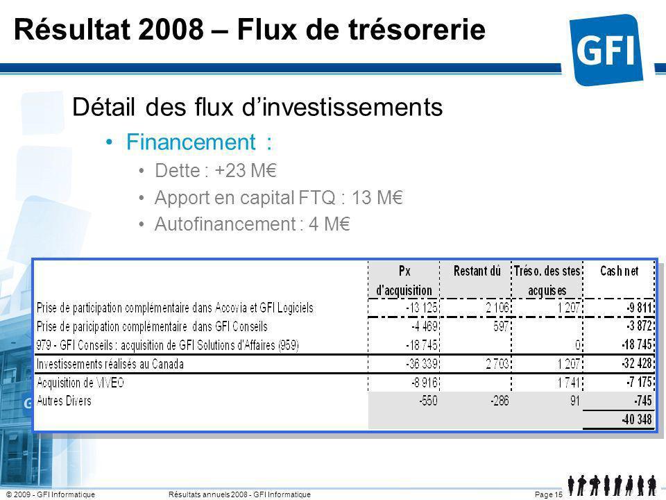 Page 15© 2009 - GFI Informatique Résultats annuels 2008 - GFI Informatique Résultat 2008 – Flux de trésorerie Détail des flux dinvestissements Finance
