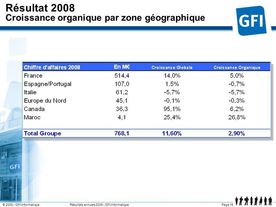 Page 16© 2009 - GFI Informatique Résultats annuels 2008 - GFI Informatique Résultat 2008 Croissance organique par zone géographique