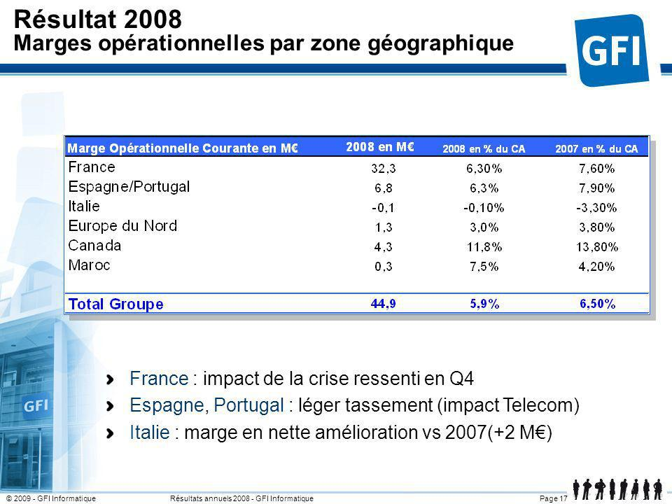 Page 17© 2009 - GFI Informatique Résultats annuels 2008 - GFI Informatique France : impact de la crise ressenti en Q4 Espagne, Portugal : léger tassem