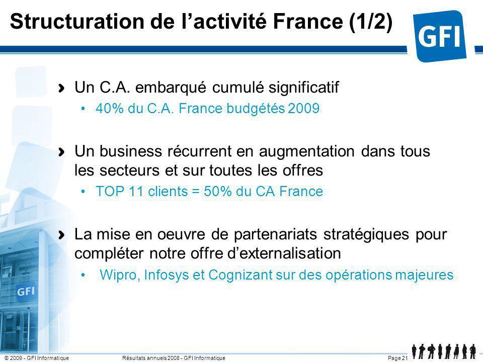 Page 21© 2009 - GFI Informatique Résultats annuels 2008 - GFI Informatique Structuration de lactivité France (1/2) Un C.A. embarqué cumulé significati