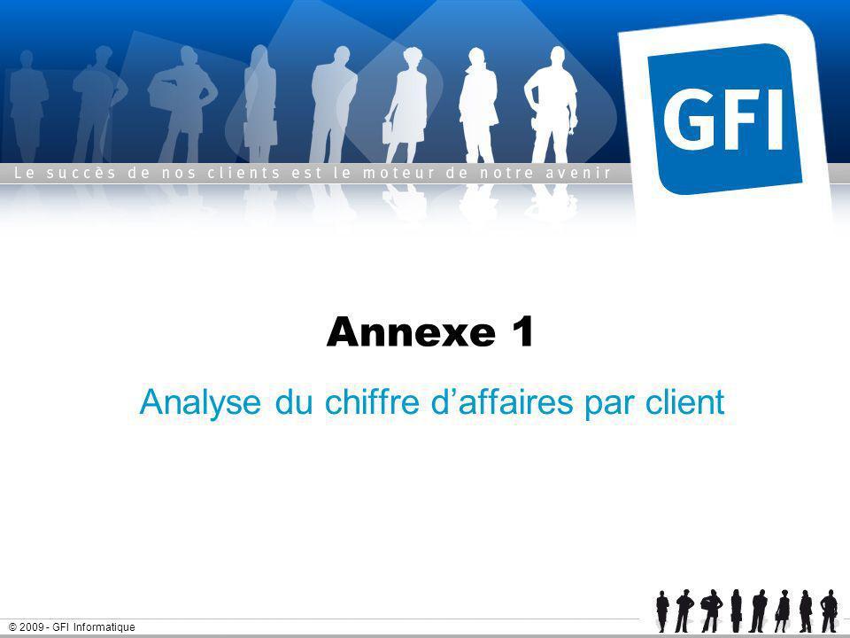 © 2009 - GFI Informatique Annexe 1 Analyse du chiffre daffaires par client