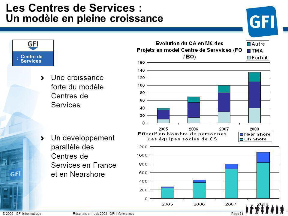 Page 31© 2009 - GFI Informatique Résultats annuels 2008 - GFI Informatique Les Centres de Services : Un modèle en pleine croissance Une croissance for