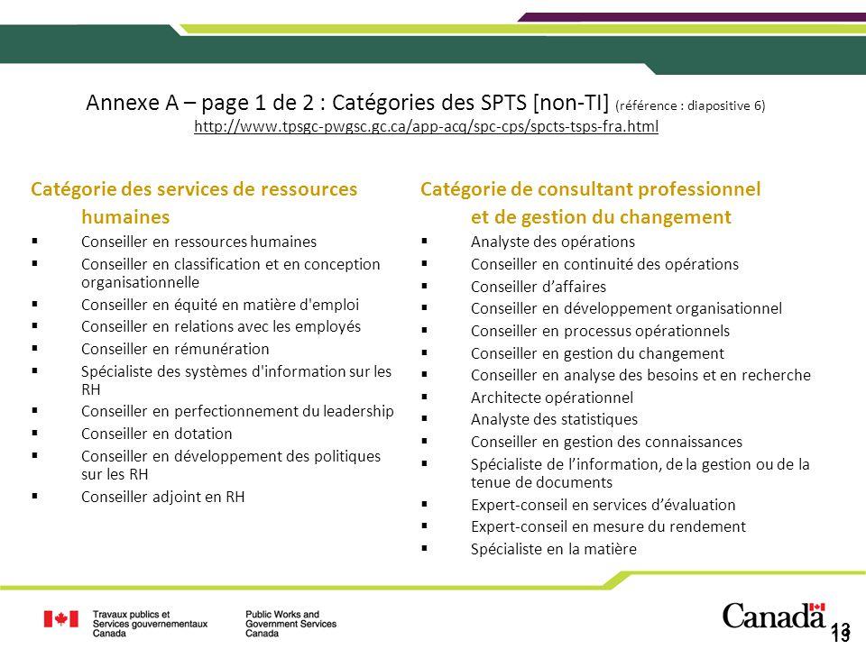 13 Annexe A – page 1 de 2 : Catégories des SPTS [non-TI] (référence : diapositive 6) http://www.tpsgc-pwgsc.gc.ca/app-acq/spc-cps/spcts-tsps-fra.html