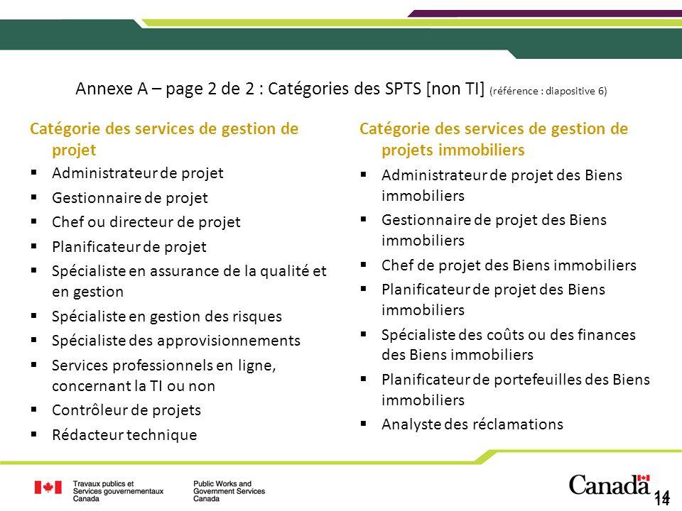 14 Annexe A – page 2 de 2 : Catégories des SPTS [non TI] (référence : diapositive 6) Catégorie des services de gestion de projet Administrateur de pro