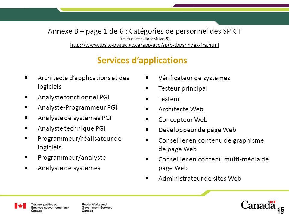 15 Annexe B – page 1 de 6 : Catégories de personnel des SPICT (référence : diapositive 6) http://www.tpsgc-pwgsc.gc.ca/app-acq/sptb-tbps/index-fra.htm
