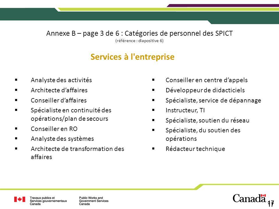 17 Annexe B – page 3 de 6 : Catégories de personnel des SPICT (référence : diapositive 6) Analyste des activités Architecte daffaires Conseiller daffa