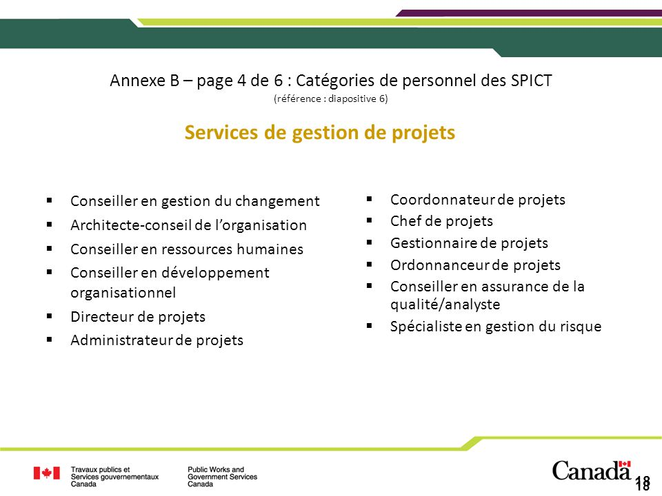 18 Annexe B – page 4 de 6 : Catégories de personnel des SPICT (référence : diapositive 6) Conseiller en gestion du changement Architecte-conseil de lo