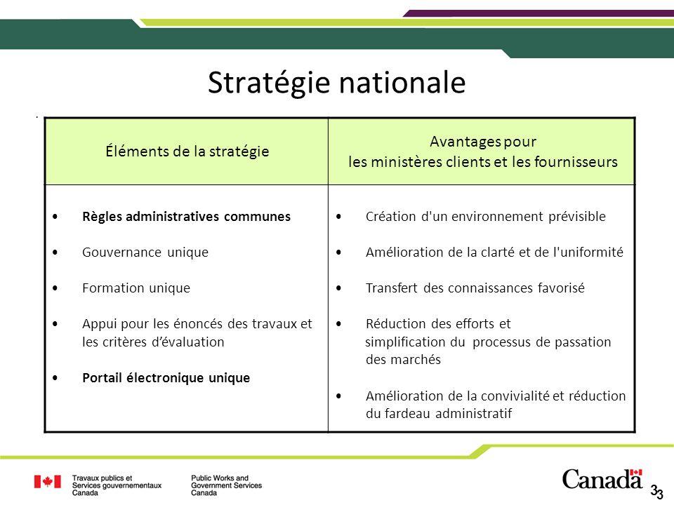3 Stratégie nationale. Éléments de la stratégie Avantages pour les ministères clients et les fournisseurs Règles administratives communes Gouvernance