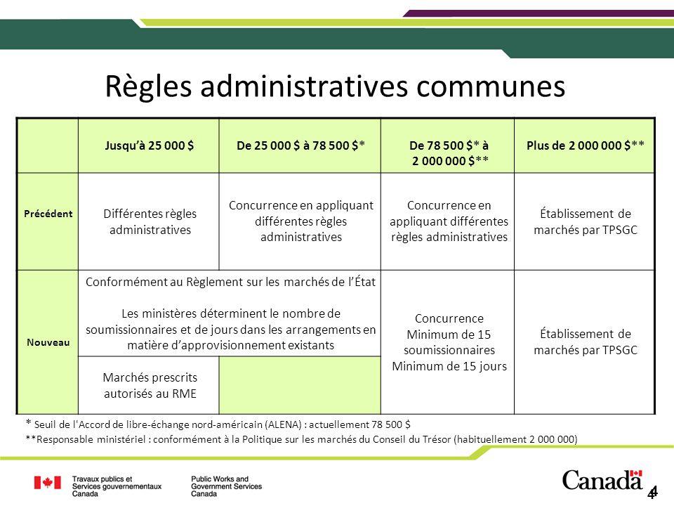 4 Règles administratives communes Jusquà 25 000 $De 25 000 $ à 78 500 $*De 78 500 $* à 2 000 000 $** Plus de 2 000 000 $** Précédent Différentes règle