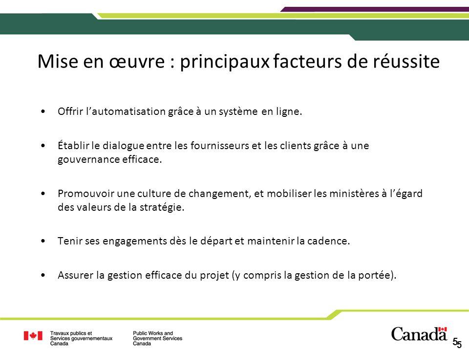 5 Mise en œuvre : principaux facteurs de réussite Offrir lautomatisation grâce à un système en ligne. Établir le dialogue entre les fournisseurs et le