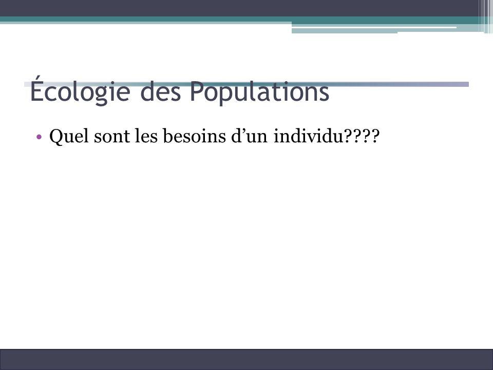 Écologie des Populations Quel sont les besoins dun individu????