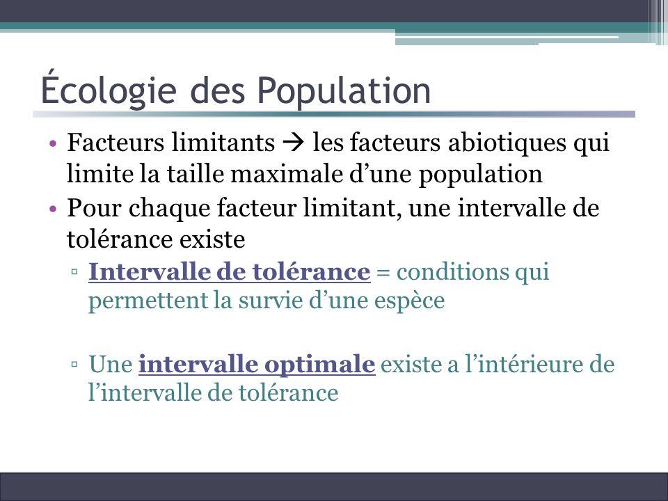 Écologie des Population Facteurs limitants les facteurs abiotiques qui limite la taille maximale dune population Pour chaque facteur limitant, une intervalle de tolérance existe Intervalle de tolérance = conditions qui permettent la survie dune espèce Une intervalle optimale existe a lintérieure de lintervalle de tolérance