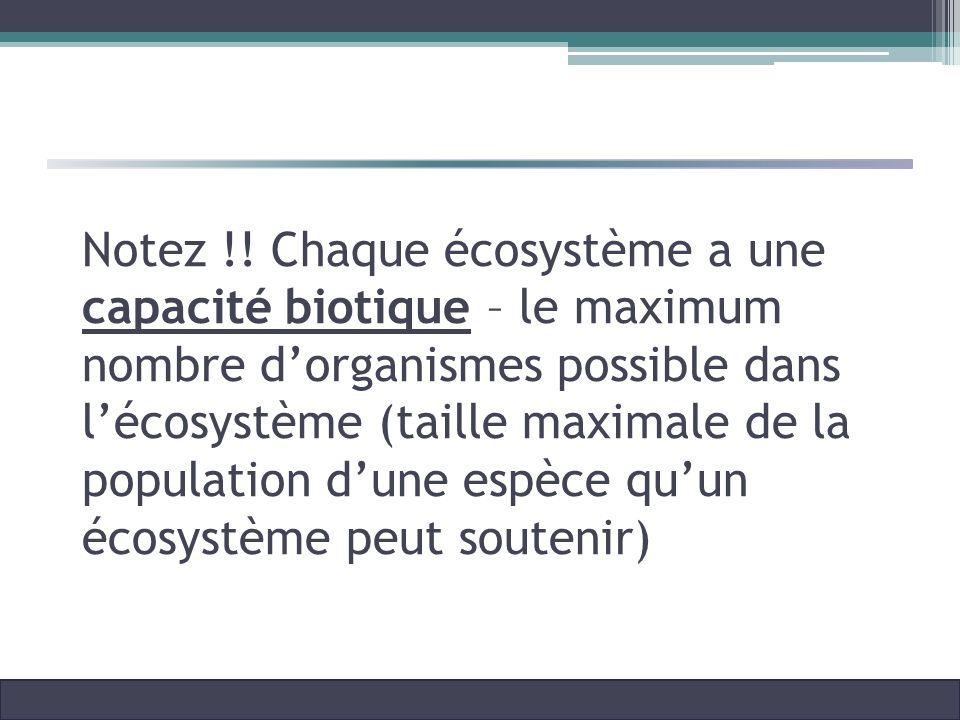 Notez !! Chaque écosystème a une capacité biotique – le maximum nombre dorganismes possible dans lécosystème (taille maximale de la population dune es
