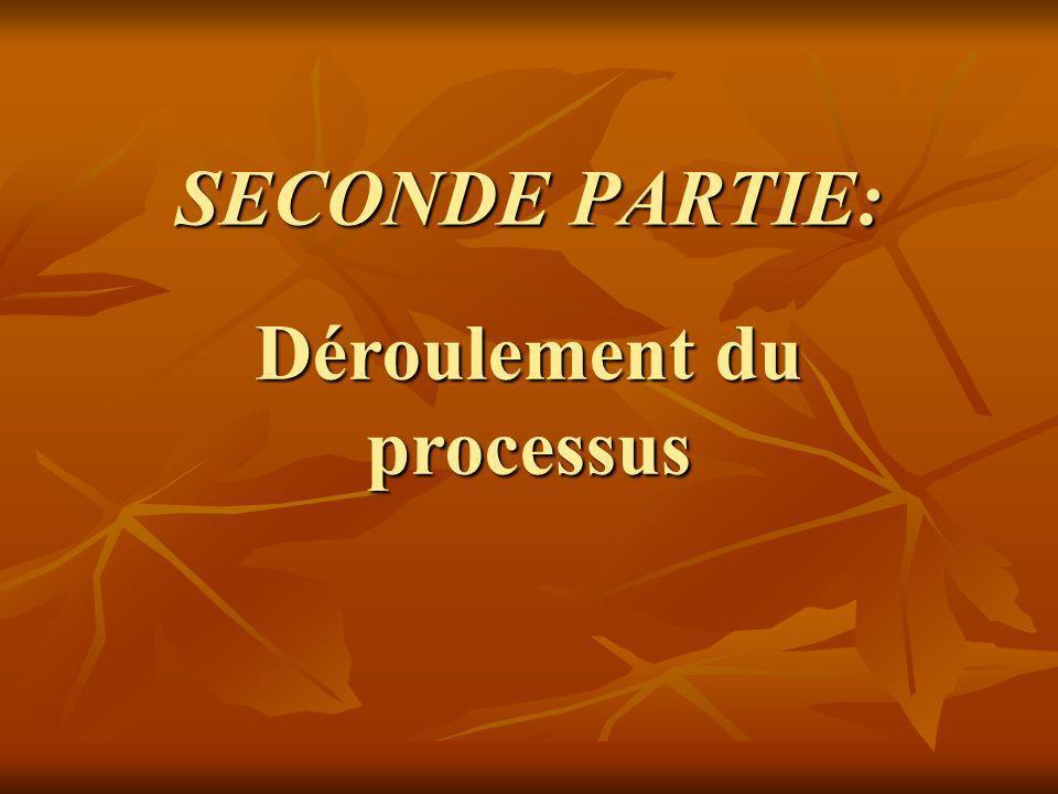 SECONDE PARTIE: Déroulement du processus
