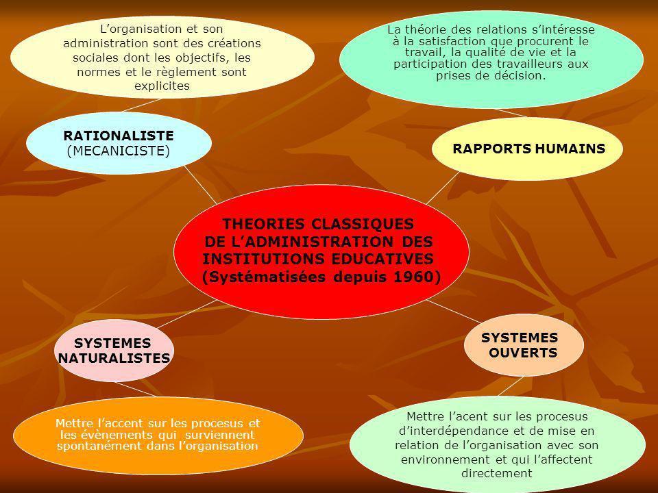 THEORIES CLASSIQUES DE LADMINISTRATION DES INSTITUTIONS EDUCATIVES (Systématisées depuis 1960) RATIONALISTE (MECANICISTE) RAPPORTS HUMAINS SYSTEMES OU