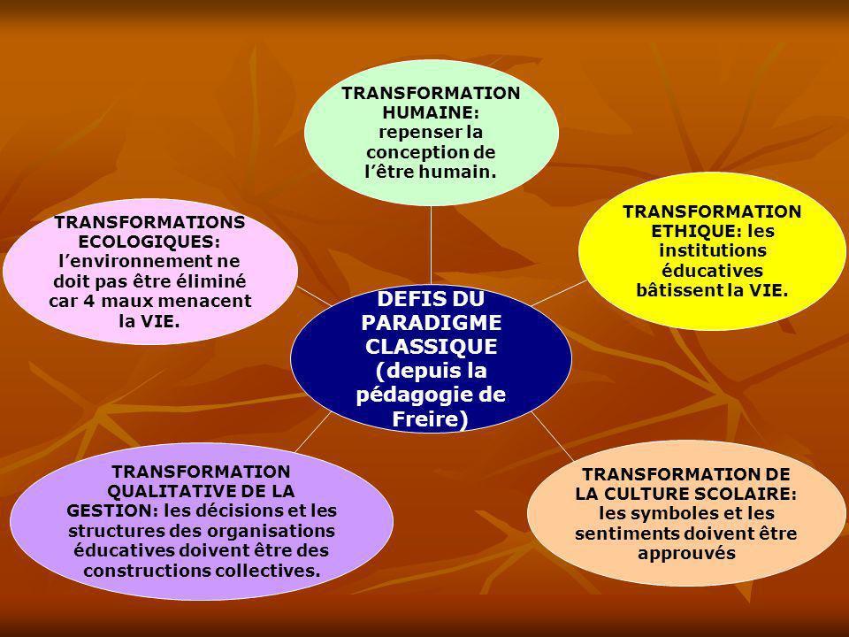 TRANSFORMATIONS ECOLOGIQUES: lenvironnement ne doit pas être éliminé car 4 maux menacent la VIE. TRANSFORMATION QUALITATIVE DE LA GESTION: les décisio